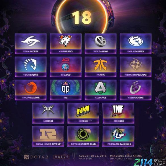 DOTA2TI9有哪些队伍入选正赛了?